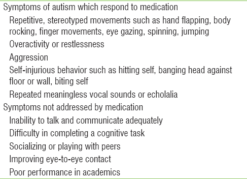 table 1 symptoms of autism and medication